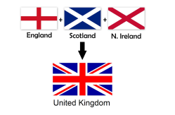 How the Union Jack is made up!